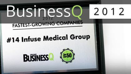 businessQ_2012