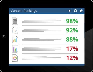 mobile-content-management-sales1